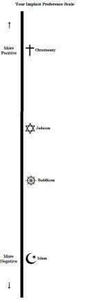 ReligionIAT