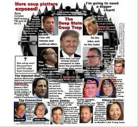 anti-Trump coup